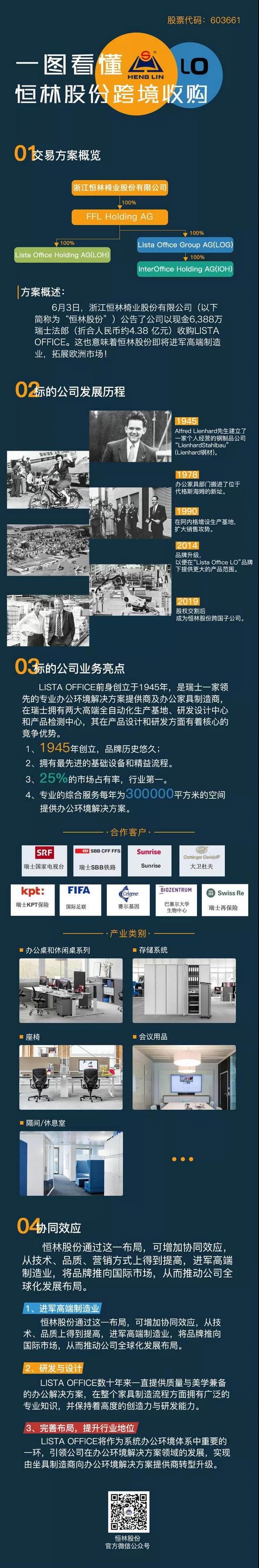 恒林股份4.38亿元收购瑞士Lista Office,进军高端制造业,拓展欧洲市场