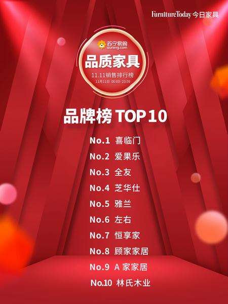 苏宁品牌榜 双十一(2)