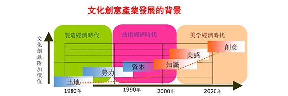 2-彭亮-中国家居美学生活时代的新趋势_36