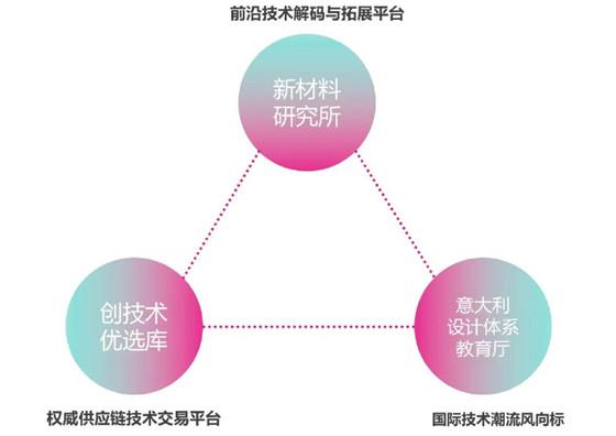深圳20_副本