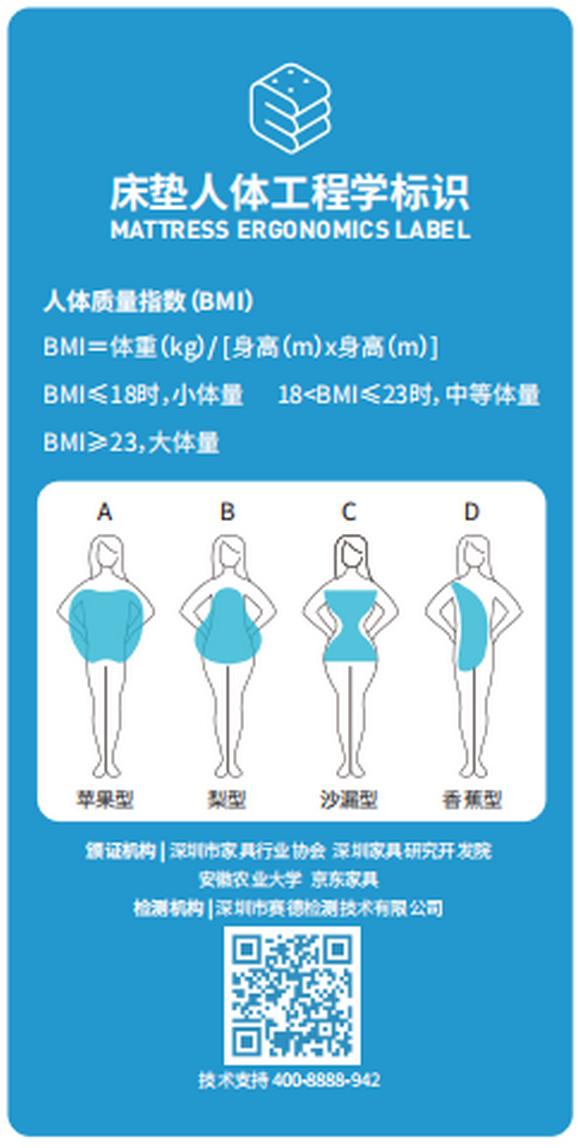 床垫人体工学标识