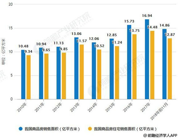 2018年中国墙纸行业发展概况及趋势分析