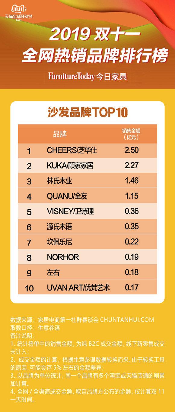沙发品牌TOP10